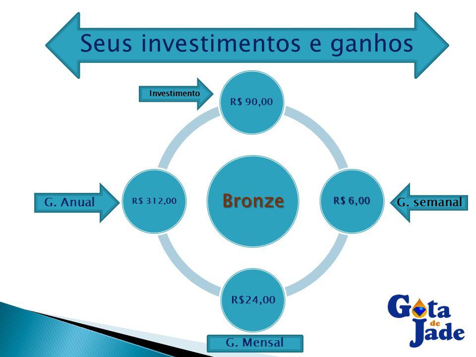 Seus investimentos e ganhos Bronze R$ 90,00 R$ 6,00 R$24,00 R$ 312,00 Investimento G. semanal G. Mensal G. Anual
