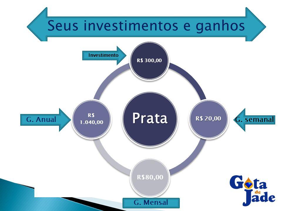 Seus investimentos e ganhos Prata R$ 300,00 R$ 20,00 R$80,00 R$ 1.040,00 Investimento G. semanalG. Anual G. Mensal