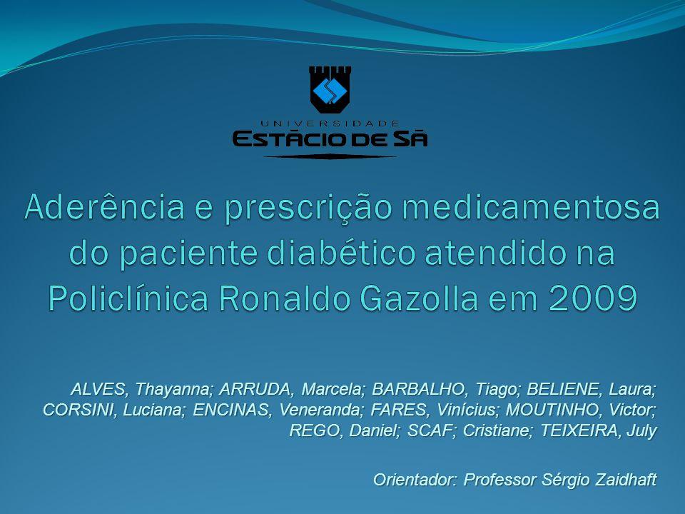 Conclusão 61% dos prontuários relatavam uso da medicação porém não havia informações suficientes sobre dieta e exercício físico não sendo possível a conclusão da porcentagem de adesão dos pacientes em tratamento na Policlínica.