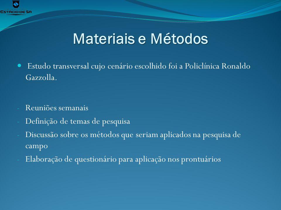 Materiais e Métodos Estudo transversal cujo cenário escolhido foi a Policlínica Ronaldo Gazzolla. - Reuniões semanais - Definição de temas de pesquisa