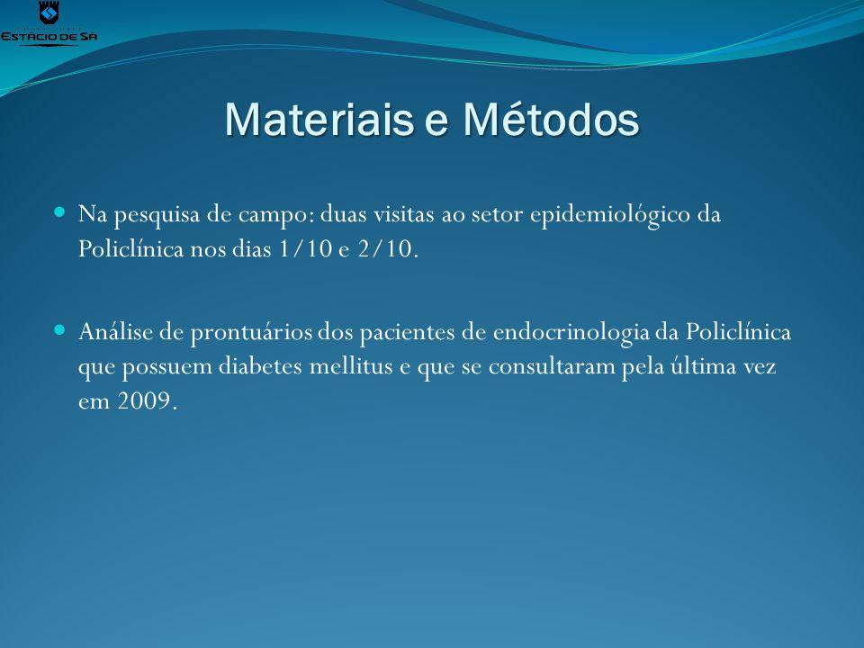 Materiais e Métodos Na pesquisa de campo: duas visitas ao setor epidemiológico da Policlínica nos dias 1/10 e 2/10. Análise de prontuários dos pacient