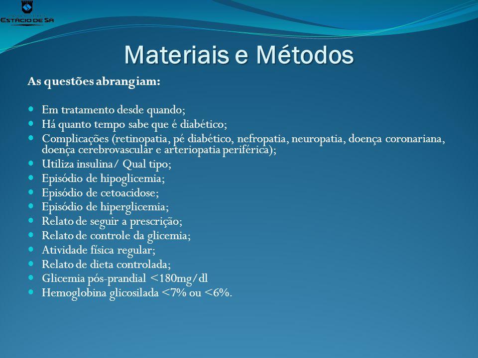 Materiais e Métodos As questões abrangiam: Em tratamento desde quando; Há quanto tempo sabe que é diabético; Complicações (retinopatia, pé diabético,
