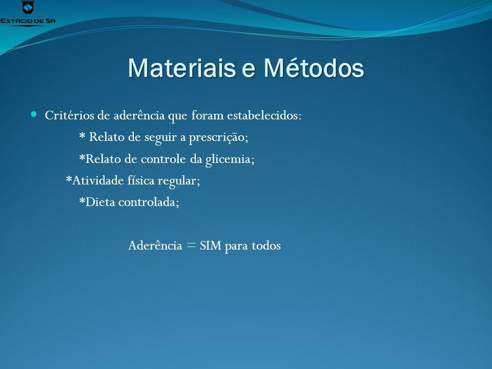 Materiais e Métodos Critérios de aderência que foram estabelecidos: * Relato de seguir a prescrição; *Relato de controle da glicemia; *Atividade físic