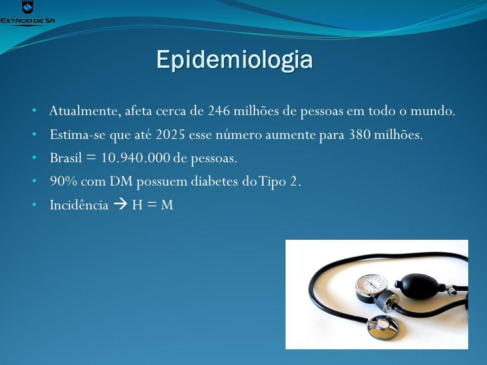 Epidemiologia Atualmente, afeta cerca de 246 milhões de pessoas em todo o mundo. Estima-se que até 2025 esse número aumente para 380 milhões. Brasil =