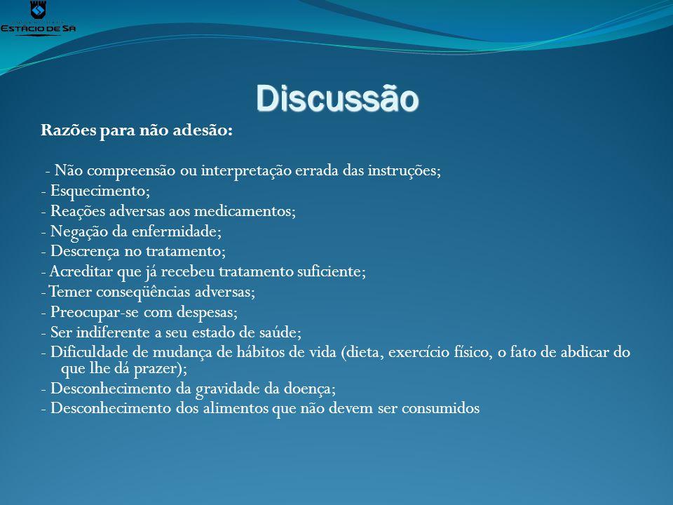 Discussão Razões para não adesão: - Não compreensão ou interpretação errada das instruções; - Esquecimento; - Reações adversas aos medicamentos; - Neg