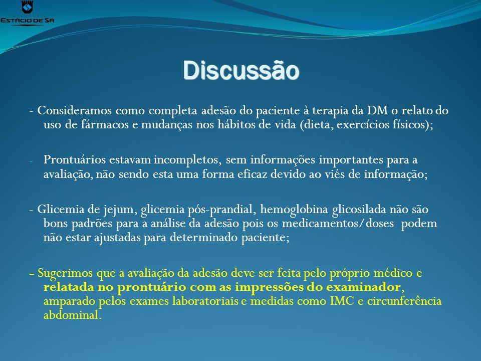Discussão - Consideramos como completa adesão do paciente à terapia da DM o relato do uso de fármacos e mudanças nos hábitos de vida (dieta, exercício