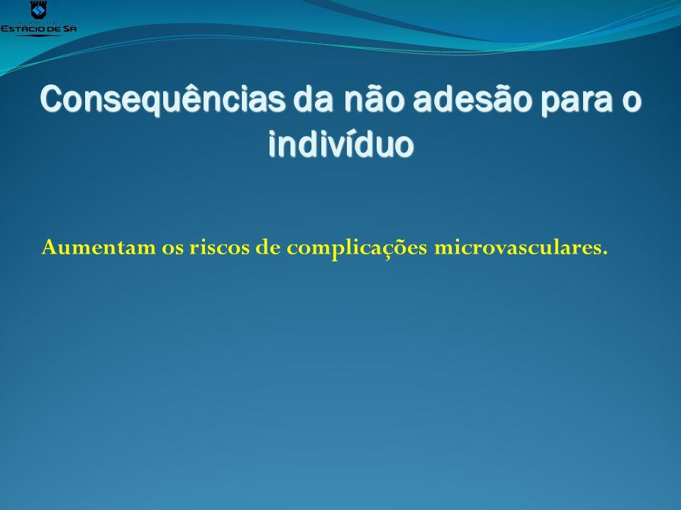 Consequências da não adesão para o indivíduo Aumentam os riscos de complicações microvasculares.