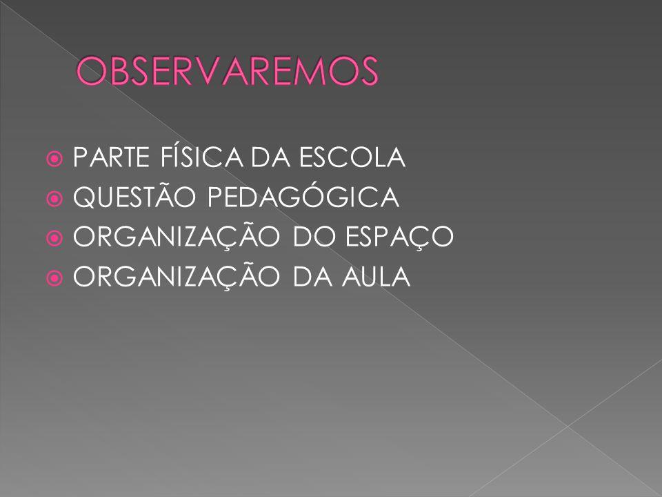  PARTE FÍSICA DA ESCOLA  QUESTÃO PEDAGÓGICA  ORGANIZAÇÃO DO ESPAÇO  ORGANIZAÇÃO DA AULA