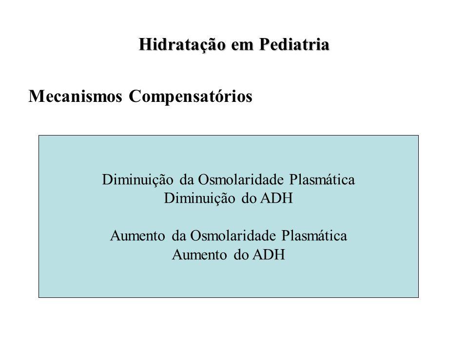 Hidratação em Pediatria Mecanismos Compensatórios Diminuição da Osmolaridade Plasmática Diminuição do ADH Aumento da Osmolaridade Plasmática Aumento do ADH