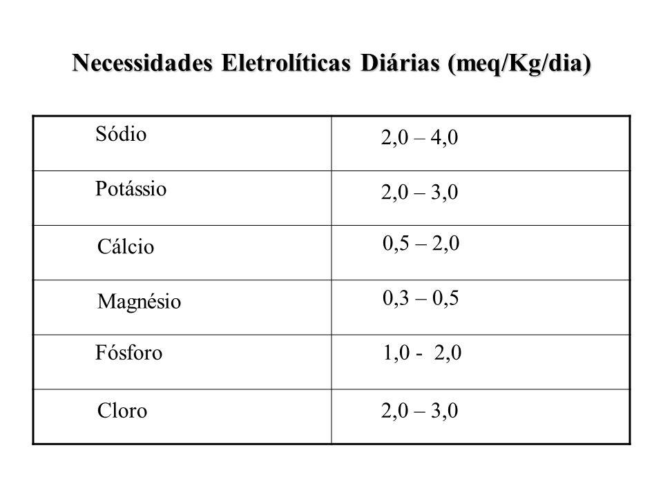 Necessidades Eletrolíticas Diárias (meq/Kg/dia) Sódio 2,0 – 4,0 Potássio 2,0 – 3,0 Cálcio 0,5 – 2,0 Magnésio 0,3 – 0,5 Fósforo 1,0 - 2,0 Cloro 2,0 – 3,0