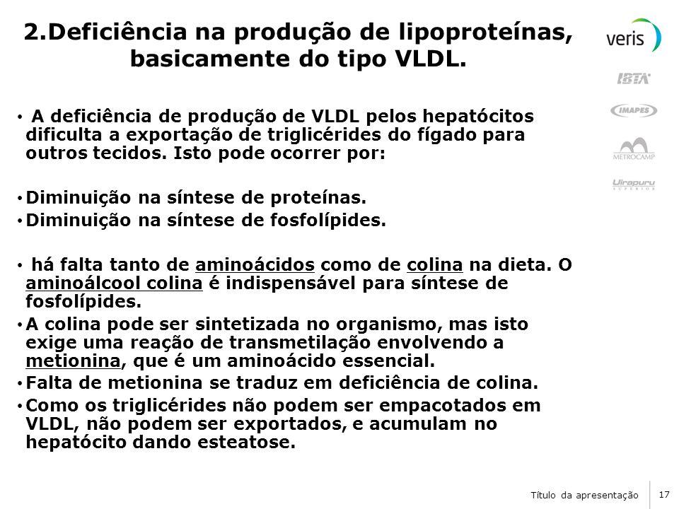 Título da apresentação 17 2.Deficiência na produção de lipoproteínas, basicamente do tipo VLDL.