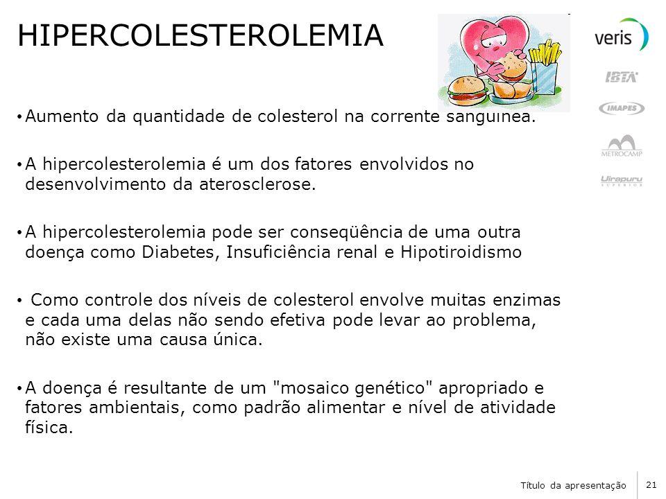 Título da apresentação 21 HIPERCOLESTEROLEMIA Aumento da quantidade de colesterol na corrente sanguínea.