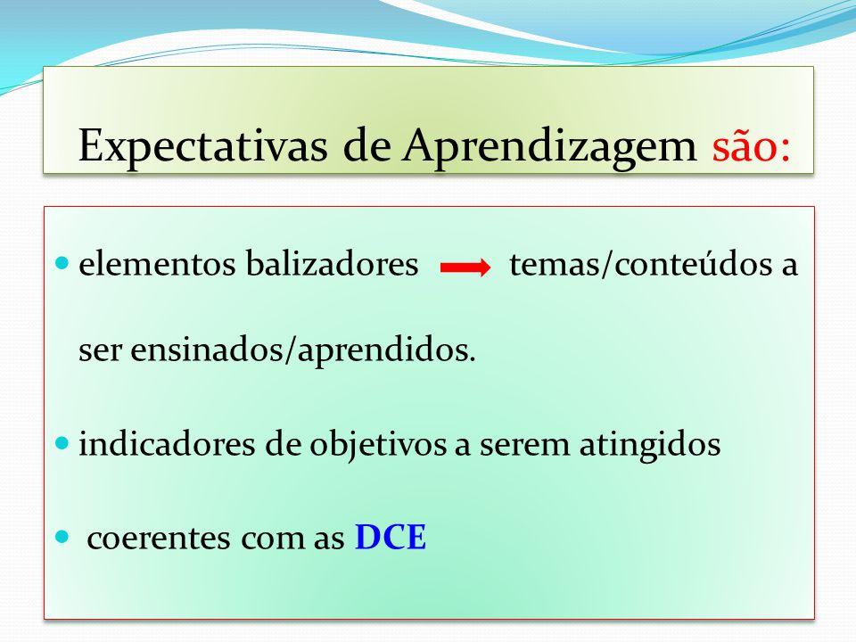 Expectativas de Aprendizagem são: elementos balizadores temas/conteúdos a ser ensinados/aprendidos. indicadores de objetivos a serem atingidos coerent