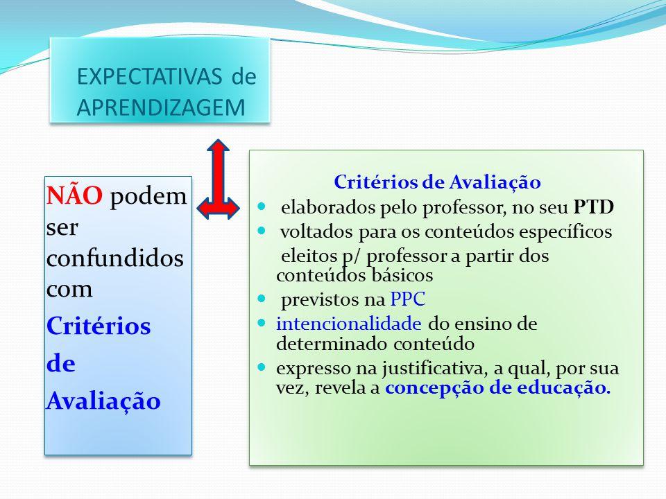 EXPECTATIVAS de APRENDIZAGEM NÃO podem ser confundidos com Critérios de Avaliação NÃO podem ser confundidos com Critérios de Avaliação Critérios de Av