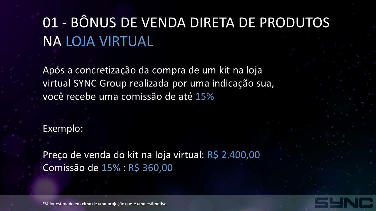 01 - BÔNUS DE VENDA DIRETA DE PRODUTOS NA LOJA VIRTUAL Após a concretização da compra de um kit na loja virtual SYNC Group realizada por uma indicação sua, você recebe uma comissão de até 15% Exemplo: Preço de venda do kit na loja virtual: R$ 2.400,00 Comissão de 15% : R$ 360,00 *Valor estimado em cima de uma projeção que é uma estimativa.