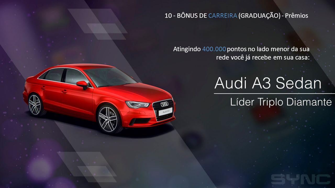 10 - BÔNUS DE CARREIRA (GRADUAÇÃO) - Prêmios Atingindo 400.000 pontos no lado menor da sua rede você já recebe em sua casa:
