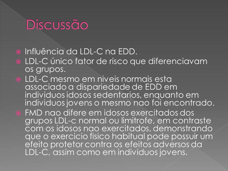  Influência da LDL-C na EDD.  LDL-C único fator de risco que diferenciavam os grupos.