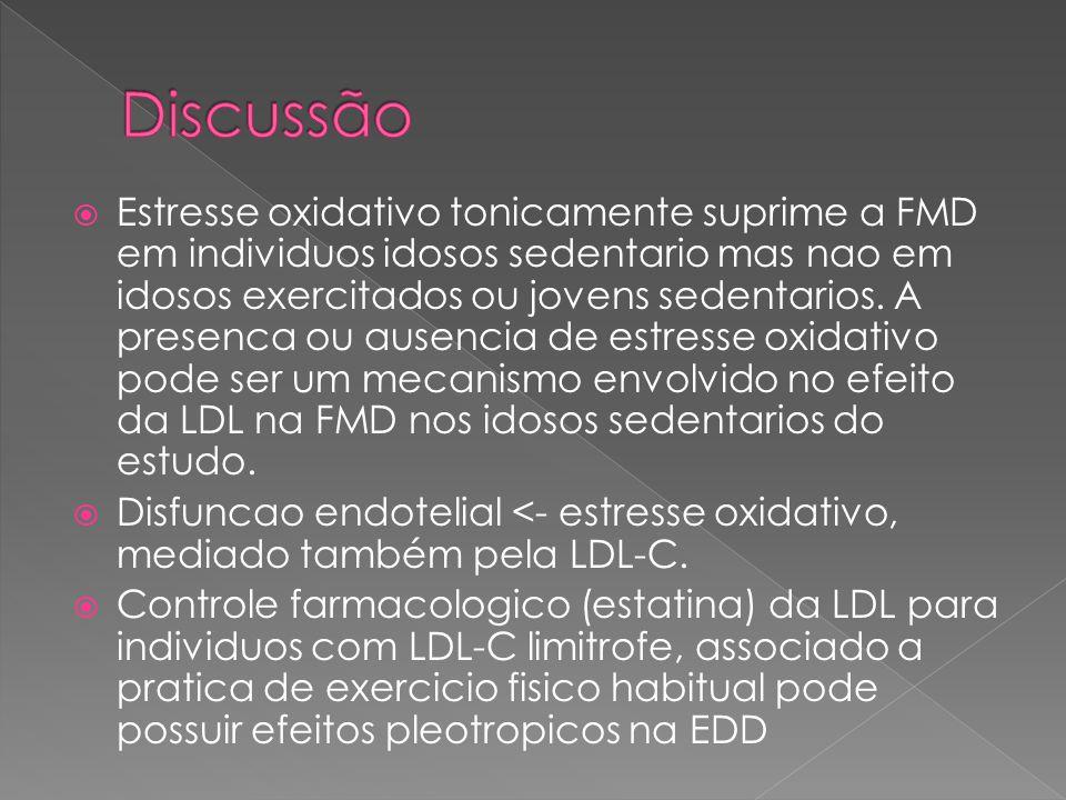  Estresse oxidativo tonicamente suprime a FMD em individuos idosos sedentario mas nao em idosos exercitados ou jovens sedentarios.