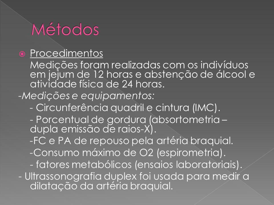  Procedimentos Medições foram realizadas com os indivíduos em jejum de 12 horas e abstenção de álcool e atividade física de 24 horas.