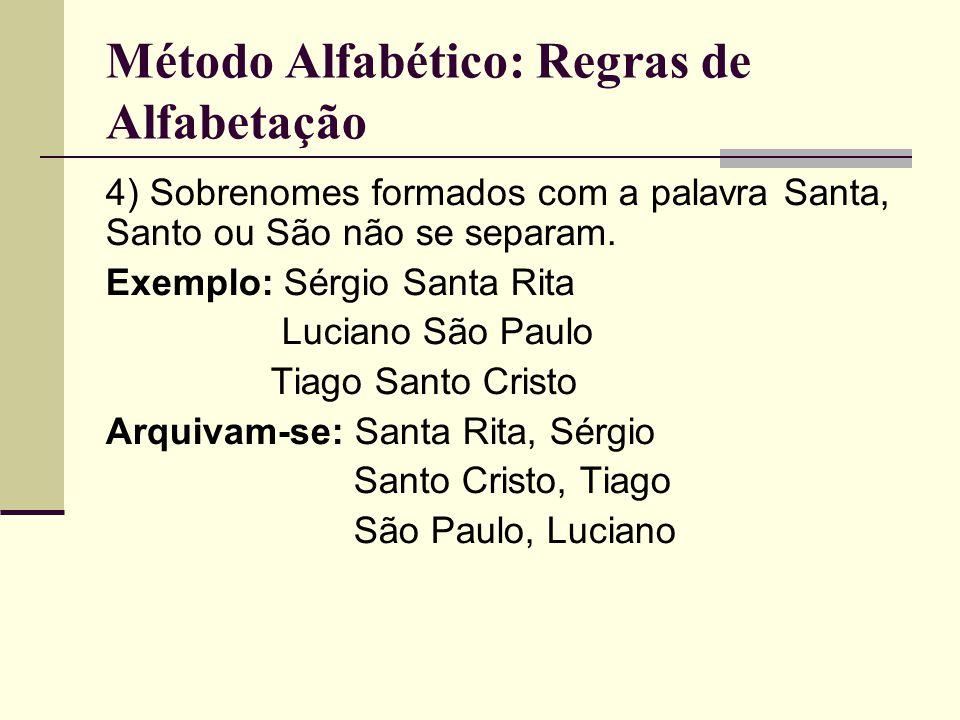 Método Alfabético: Regras de Alfabetação 4) Sobrenomes formados com a palavra Santa, Santo ou São não se separam.