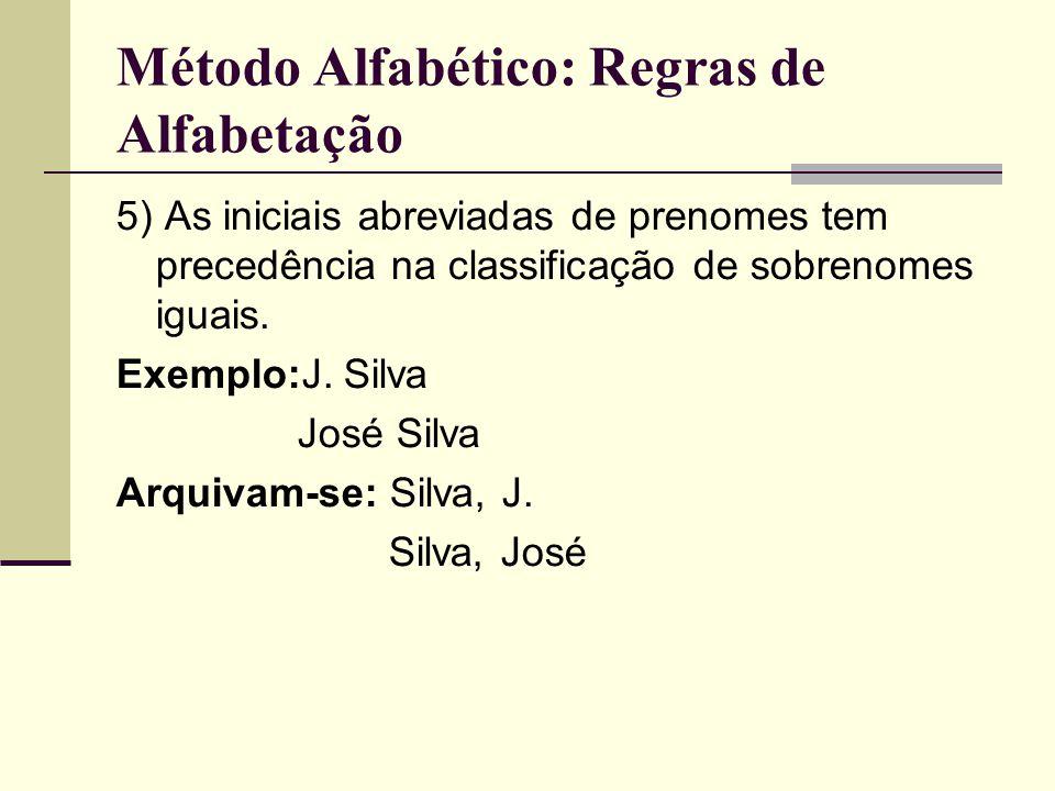 Método Alfabético: Regras de Alfabetação 5) As iniciais abreviadas de prenomes tem precedência na classificação de sobrenomes iguais.