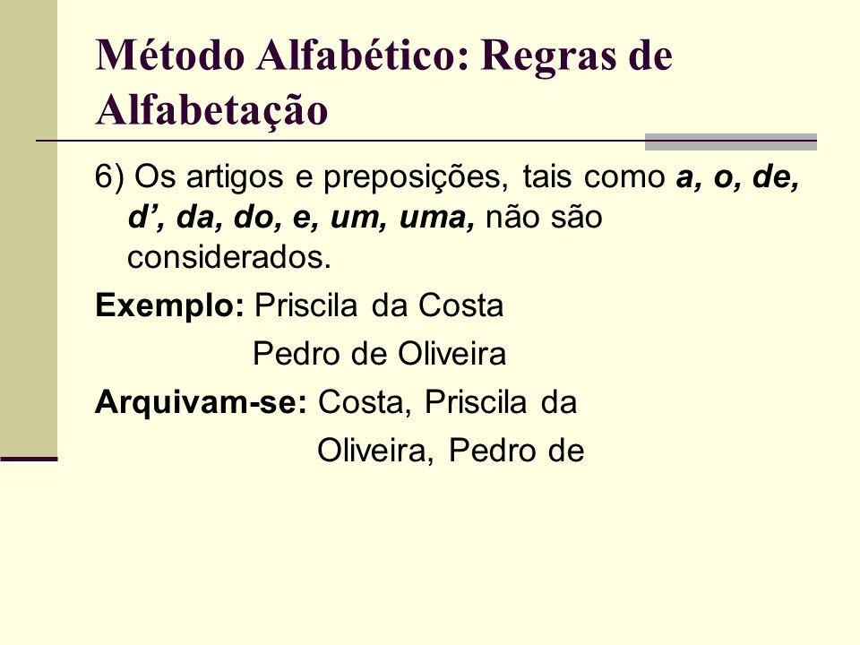 Método Alfabético: Regras de Alfabetação 6) Os artigos e preposições, tais como a, o, de, d', da, do, e, um, uma, não são considerados.