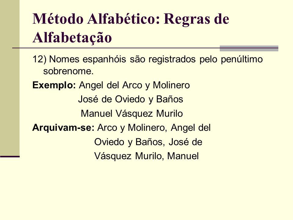 Método Alfabético: Regras de Alfabetação 12) Nomes espanhóis são registrados pelo penúltimo sobrenome.