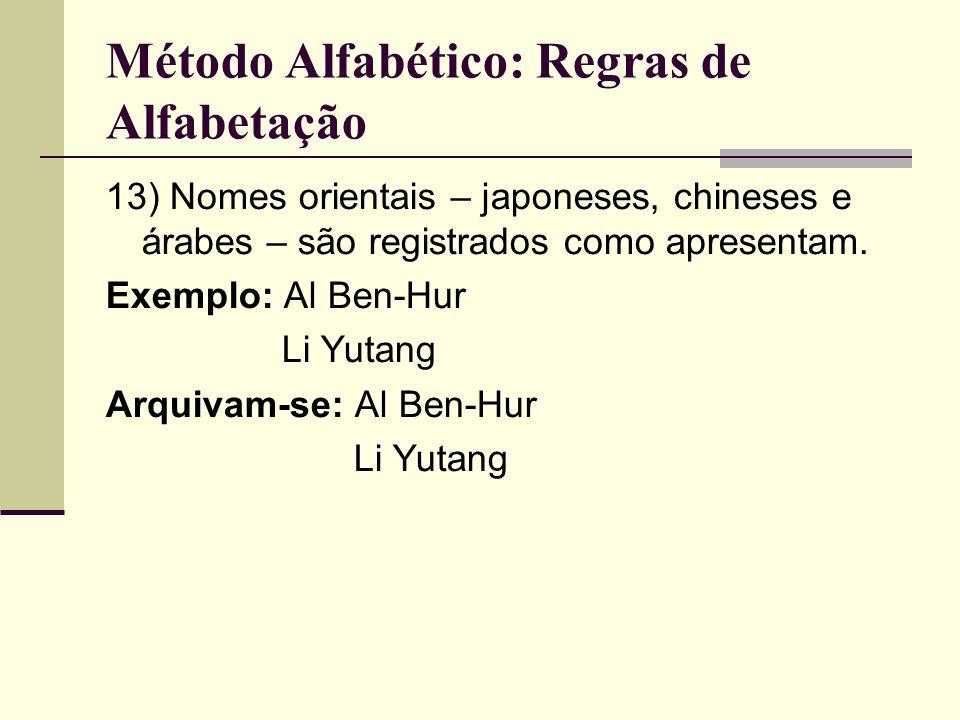 Método Alfabético: Regras de Alfabetação 13) Nomes orientais – japoneses, chineses e árabes – são registrados como apresentam.