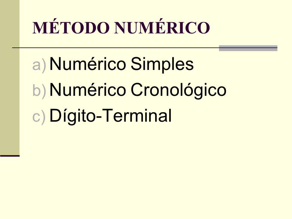 MÉTODO NUMÉRICO a) Numérico Simples b) Numérico Cronológico c) Dígito-Terminal