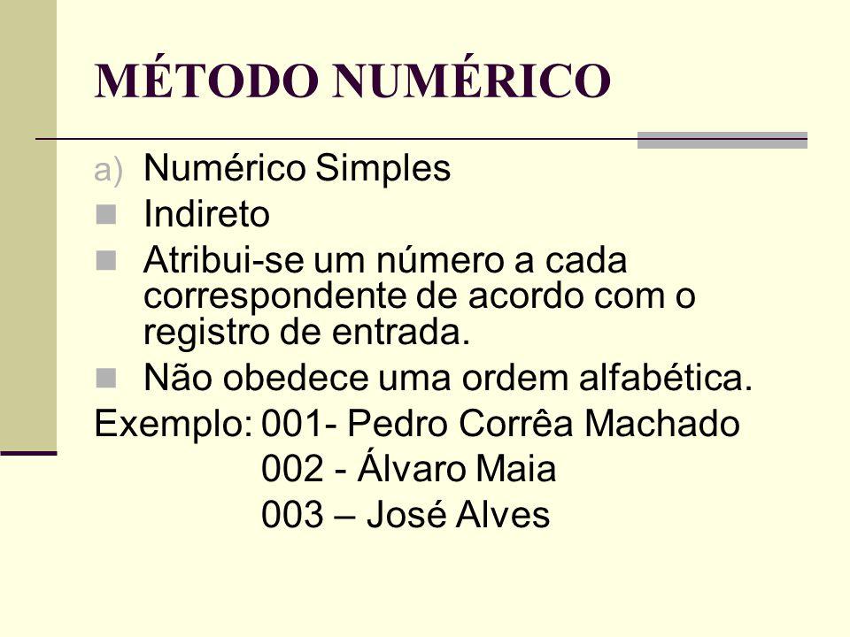 MÉTODO NUMÉRICO a) Numérico Simples Indireto Atribui-se um número a cada correspondente de acordo com o registro de entrada.