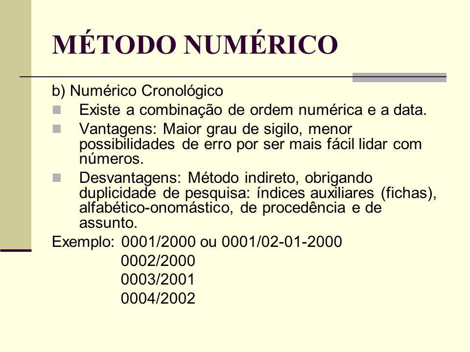 MÉTODO NUMÉRICO b) Numérico Cronológico Existe a combinação de ordem numérica e a data.