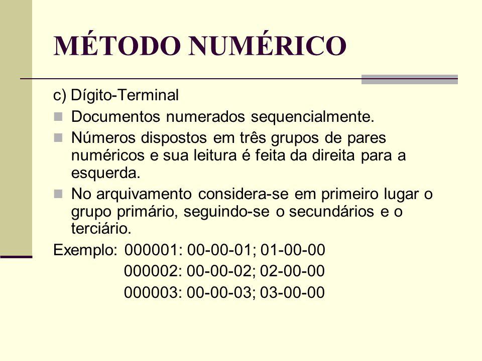 MÉTODO NUMÉRICO c) Dígito-Terminal Documentos numerados sequencialmente.