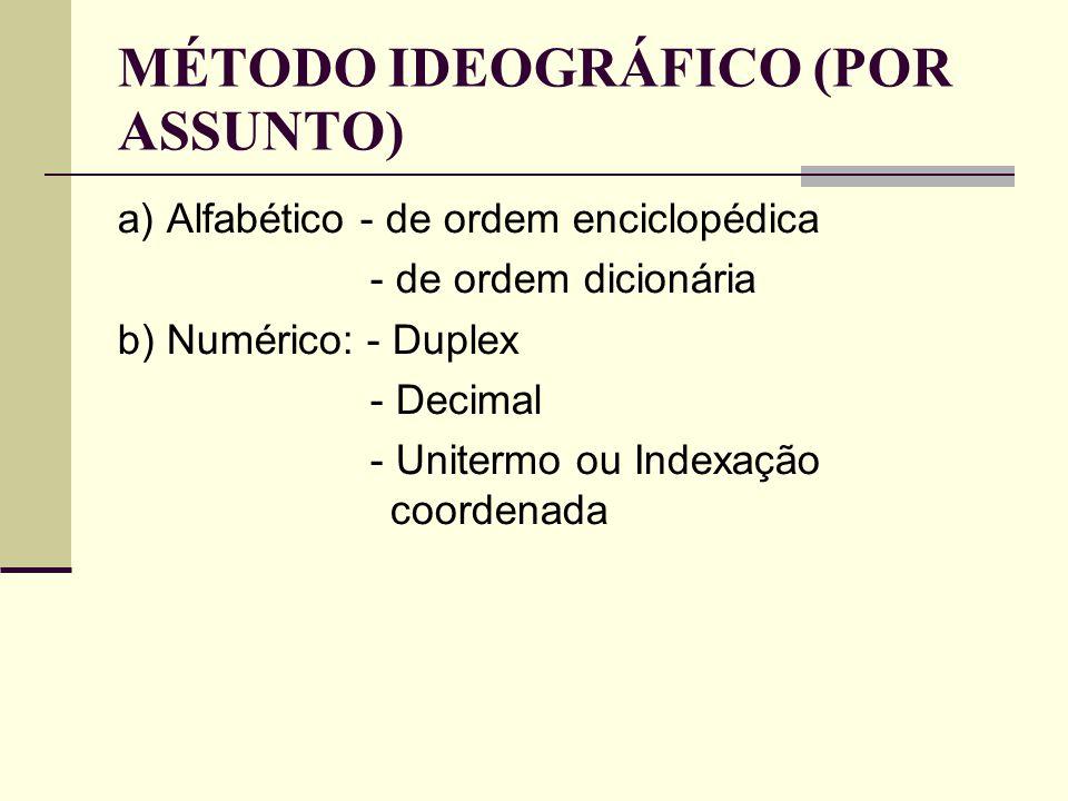 MÉTODO IDEOGRÁFICO (POR ASSUNTO) a) Alfabético - de ordem enciclopédica - de ordem dicionária b) Numérico: - Duplex - Decimal - Unitermo ou Indexação coordenada