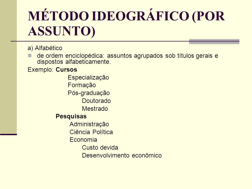 MÉTODO IDEOGRÁFICO (POR ASSUNTO) a) Alfabético de ordem enciclopédica: assuntos agrupados sob títulos gerais e dispostos alfabeticamente.