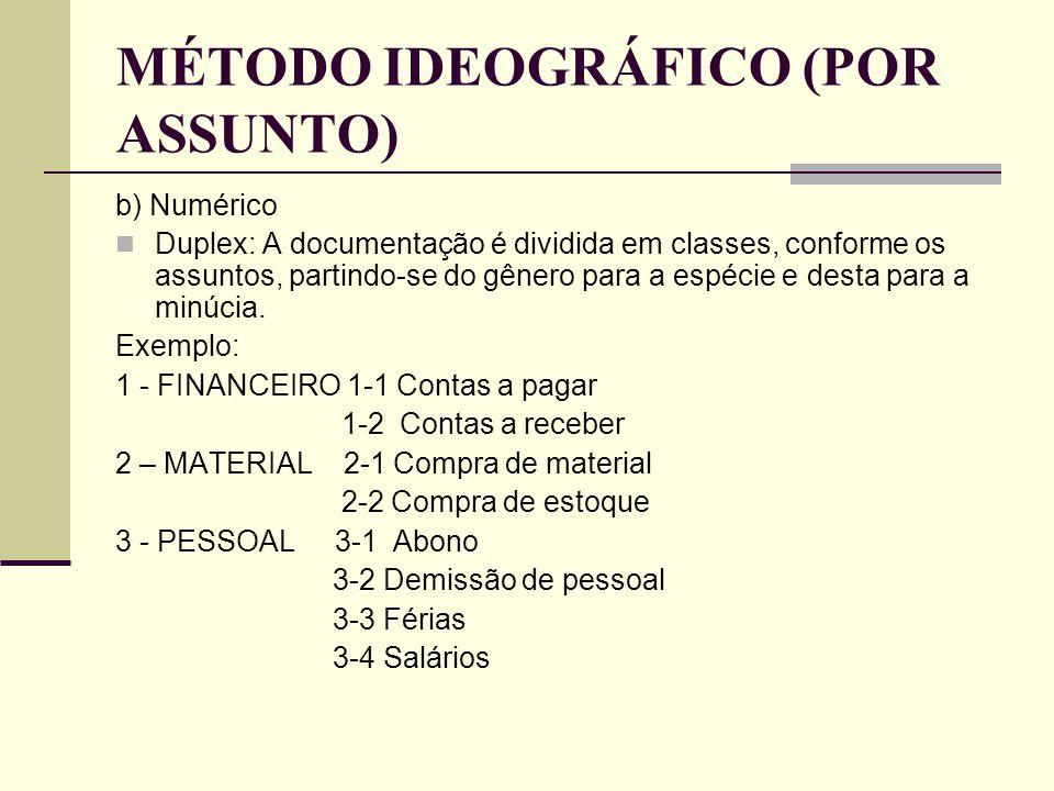MÉTODO IDEOGRÁFICO (POR ASSUNTO) b) Numérico Duplex: A documentação é dividida em classes, conforme os assuntos, partindo-se do gênero para a espécie e desta para a minúcia.