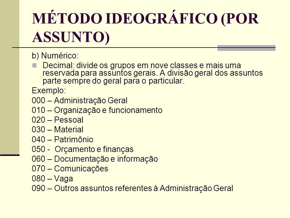 MÉTODO IDEOGRÁFICO (POR ASSUNTO) b) Numérico: Decimal: divide os grupos em nove classes e mais uma reservada para assuntos gerais.