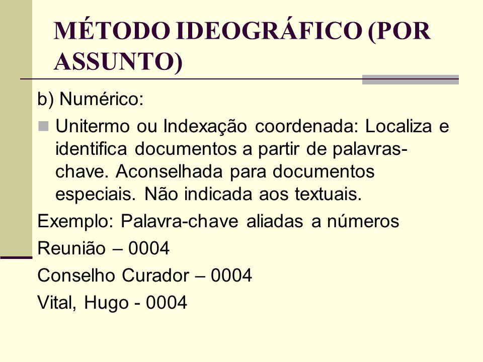 MÉTODO IDEOGRÁFICO (POR ASSUNTO) b) Numérico: Unitermo ou Indexação coordenada: Localiza e identifica documentos a partir de palavras- chave.