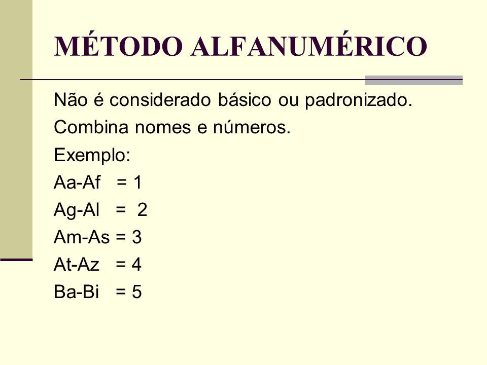 MÉTODO ALFANUMÉRICO Não é considerado básico ou padronizado.