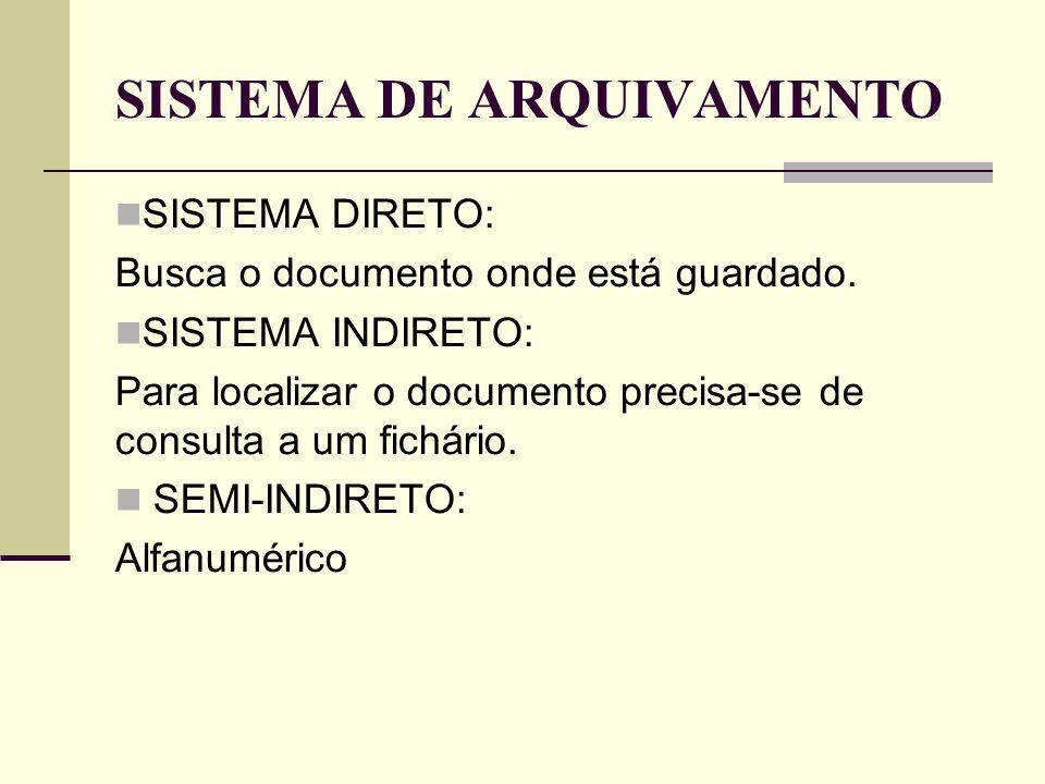 SISTEMA DE ARQUIVAMENTO SISTEMA DIRETO: Busca o documento onde está guardado.