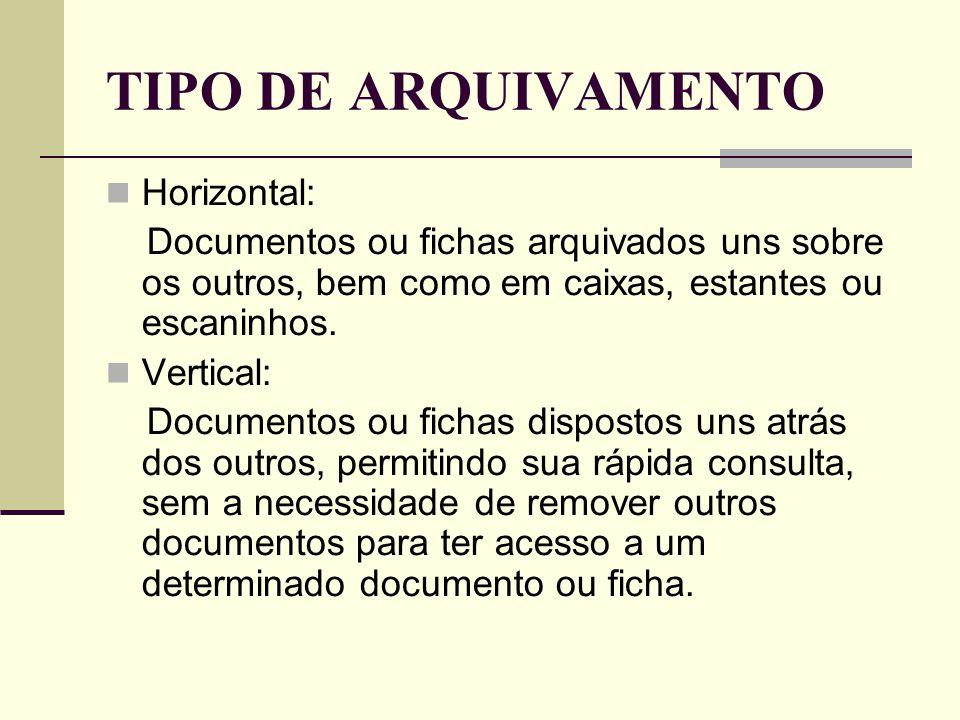 TIPO DE ARQUIVAMENTO Horizontal: Documentos ou fichas arquivados uns sobre os outros, bem como em caixas, estantes ou escaninhos.