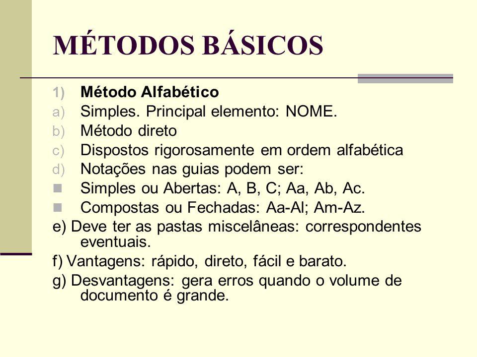 MÉTODOS BÁSICOS 1) Método Alfabético a) Simples. Principal elemento: NOME.