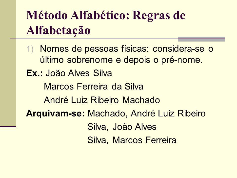 Método Alfabético: Regras de Alfabetação 1) Nomes de pessoas físicas: considera-se o último sobrenome e depois o pré-nome.