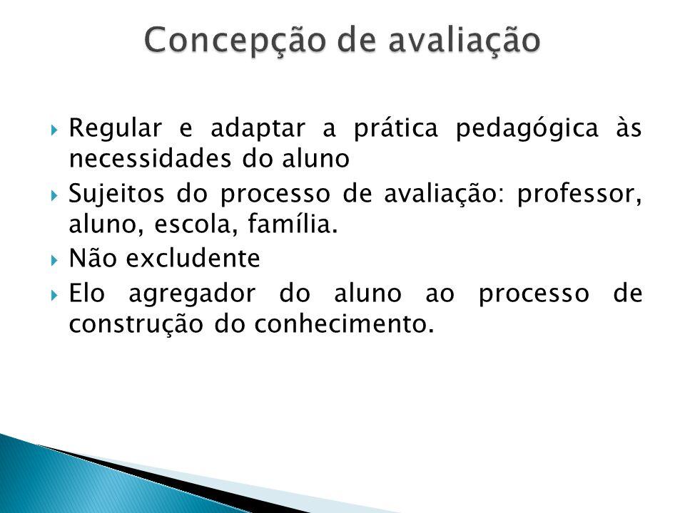  Regular e adaptar a prática pedagógica às necessidades do aluno  Sujeitos do processo de avaliação: professor, aluno, escola, família.