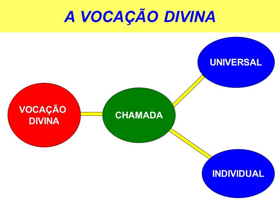 A VOCAÇÃO DIVINA VOCAÇÃO DIVINA CHAMADA UNIVERSAL INDIVIDUAL