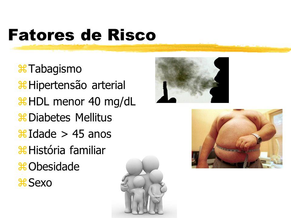 Fatores de Risco zTabagismo zHipertensão arterial zHDL menor 40 mg/dL zDiabetes Mellitus zIdade > 45 anos zHistória familiar zObesidade zSexo