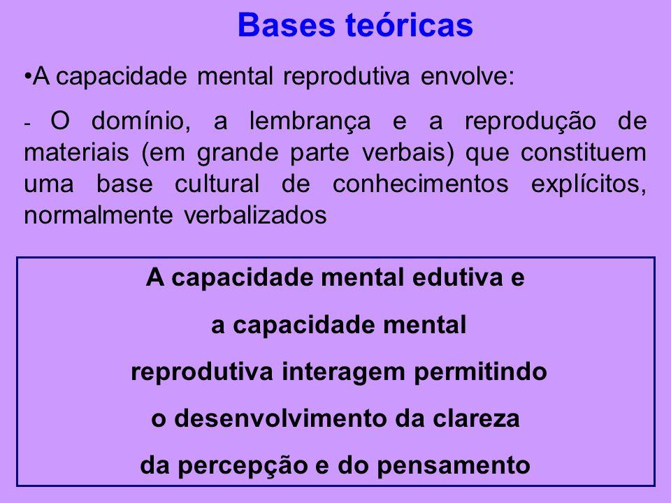 Bases teóricas A capacidade mental reprodutiva envolve: - O domínio, a lembrança e a reprodução de materiais (em grande parte verbais) que constituem uma base cultural de conhecimentos explícitos, normalmente verbalizados A capacidade mental edutiva e a capacidade mental reprodutiva interagem permitindo o desenvolvimento da clareza da percepção e do pensamento