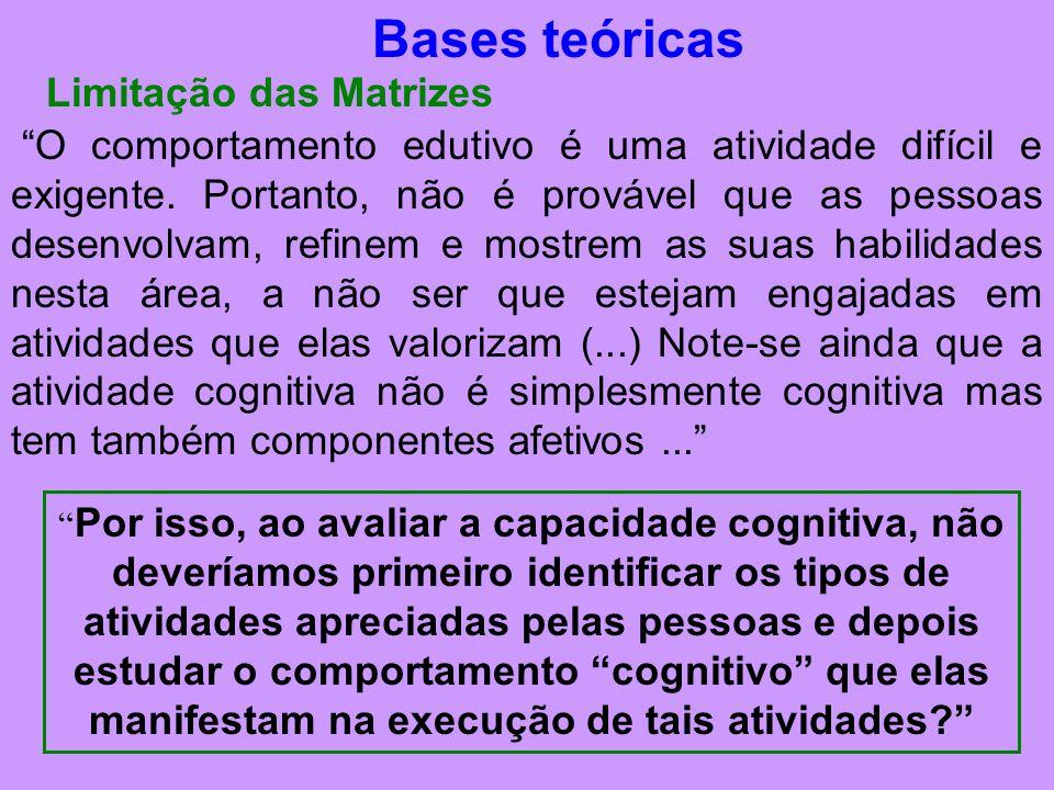 Bases teóricas Limitação das Matrizes O comportamento edutivo é uma atividade difícil e exigente.