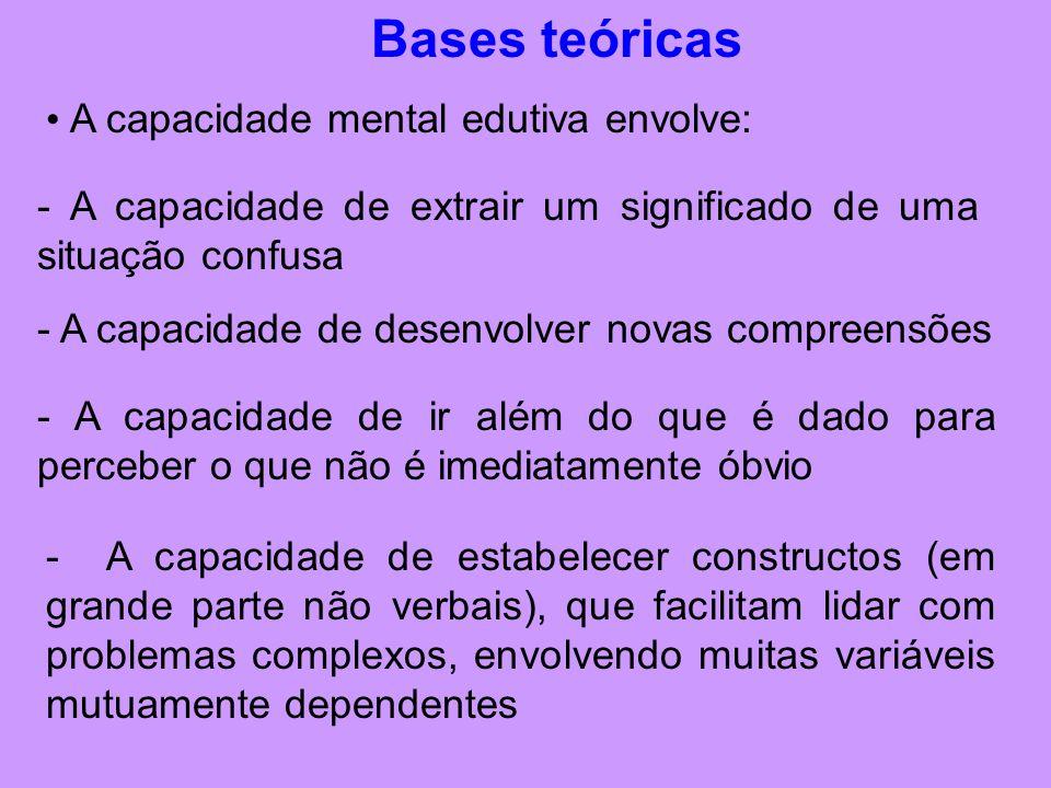 Bases teóricas A capacidade mental edutiva envolve: - A capacidade de extrair um significado de uma situação confusa - A capacidade de ir além do que é dado para perceber o que não é imediatamente óbvio - A capacidade de desenvolver novas compreensões - A capacidade de estabelecer constructos (em grande parte não verbais), que facilitam lidar com problemas complexos, envolvendo muitas variáveis mutuamente dependentes