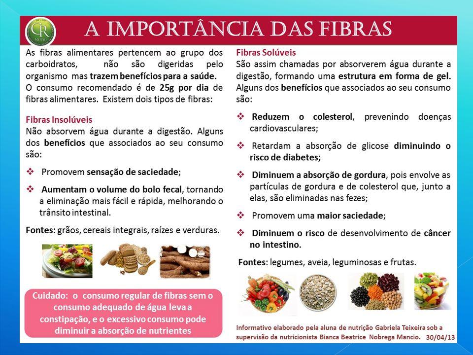  http://www.eufic.org/article/pt/artid/Fibra- Alimentar-Qual-seu-papel-numa-alimentacao- saudavel/ http://www.eufic.org/article/pt/artid/Fibra- Alimentar-Qual-seu-papel-numa-alimentacao- saudavel/  http://blog.veronicalaino.com.br/wp- content/uploads/2012/01/Reportagem_Fibras.p df http://blog.veronicalaino.com.br/wp- content/uploads/2012/01/Reportagem_Fibras.p df  http://mdemulher.abril.com.br/blogs/karlinha/g eral/fibra-sem-agua-nao-funciona/ http://mdemulher.abril.com.br/blogs/karlinha/g eral/fibra-sem-agua-nao-funciona/