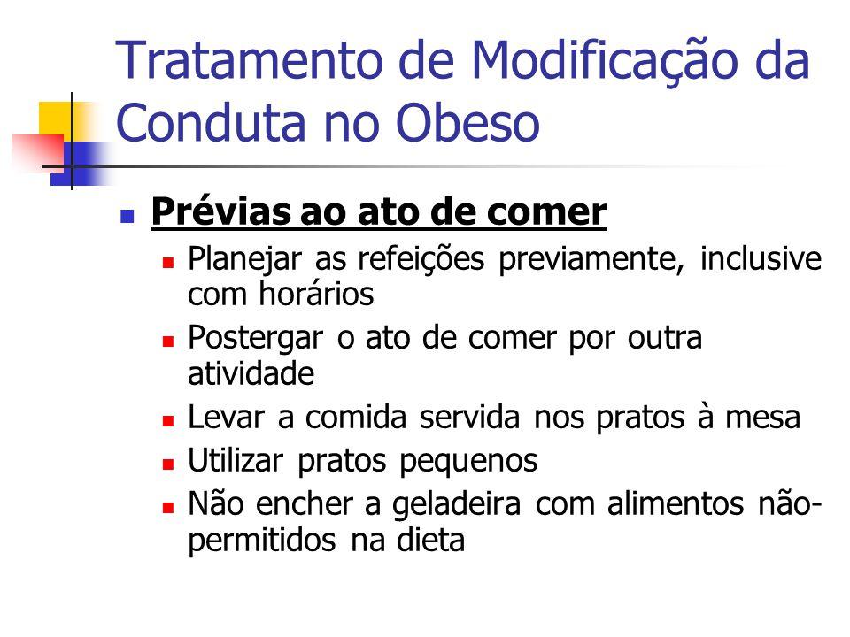 Tratamento de Modificação da Conduta no Obeso Prévias ao ato de comer Planejar as refeições previamente, inclusive com horários Postergar o ato de com